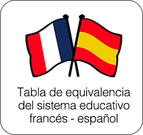 tablas de equivalencias sistema educativo frances